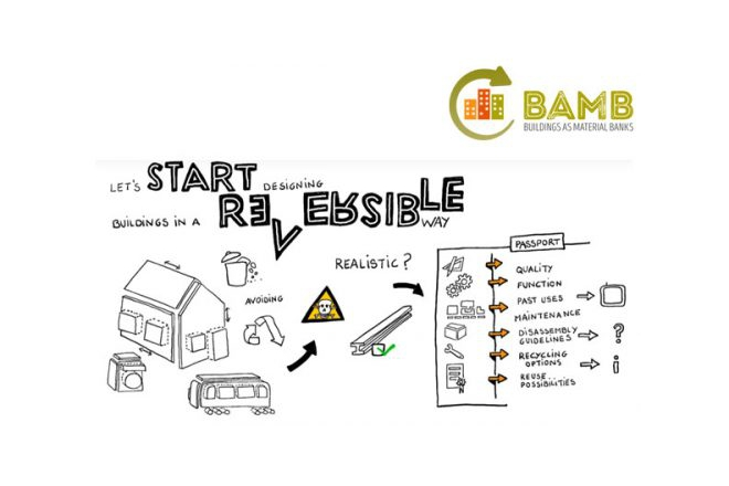 BAMB: Register now for the free Circular Supplier Community Workshops!