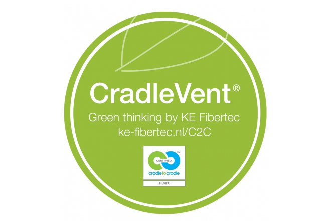 C2C will become the standard at KE-Fibertec
