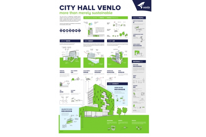 Flyer about Cradle to Cradle inspired City Hall Venlo