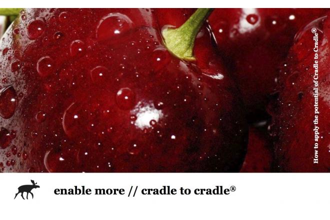 Enable more // Cradle to Cradle®