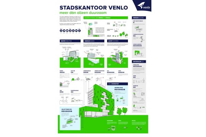 Stadskantoor Venlo, meer dan alleen duurzaam