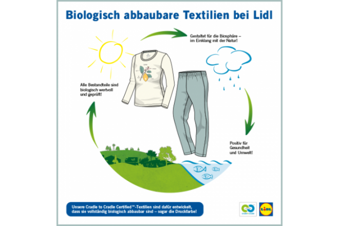 Lidl received C2C Certificate for nightwear